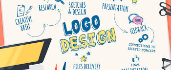 Logo design Industry