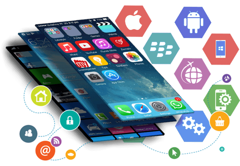 Mobile App Development And Its Importance - Techscrolling