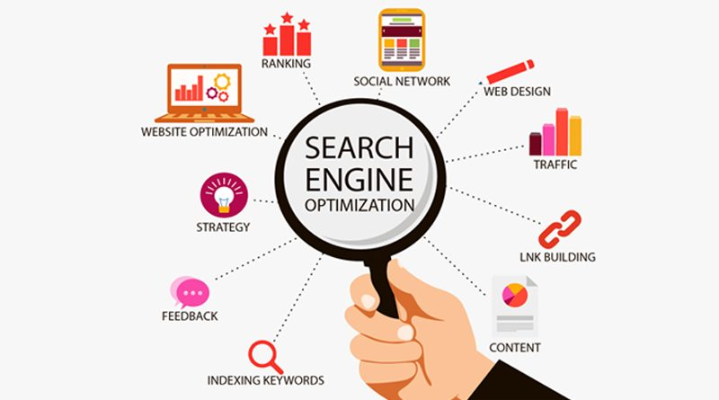 How SEO service is essential for every company