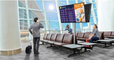 Digital Signage Solutions Help in Marketing